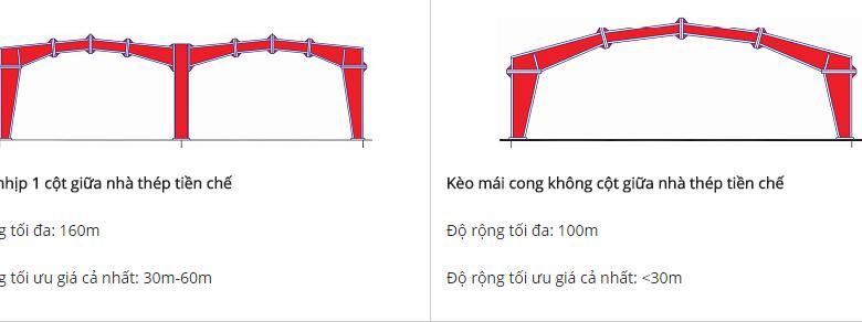 khung-keo-thep-nha-tien-che