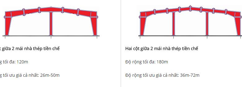 mau-khung-thep-hien-dai